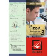 Sinteze Booklet Fizica - Electricitate si optica
